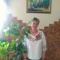 Абрамович Светлана Михайловна